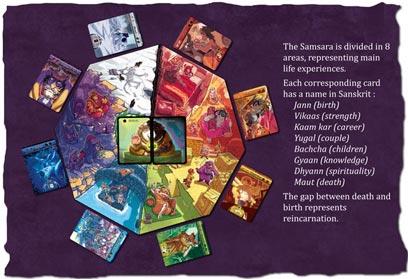 Samsara Game Board